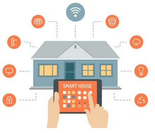 A-depiction-of-home-automation
