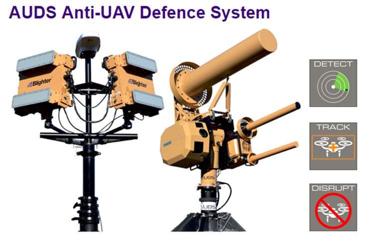 AUDS-Anti-UAV-Defense-System