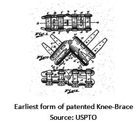 Earliest-form-of-patent-knee-brace