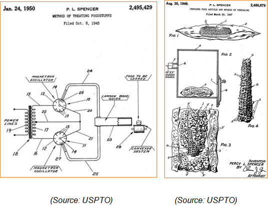 Microwave-Heating-USPTO