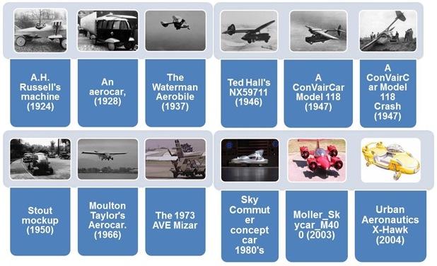 Personal-Air-Vehicle-Data
