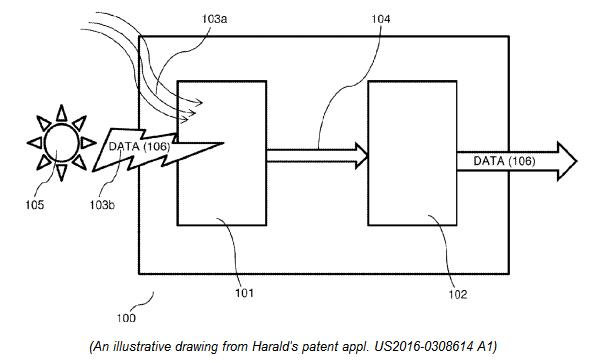 An-Illustrating-Drawing-From-Haralds-patent-application