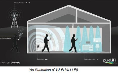 Optical-wireless-communication