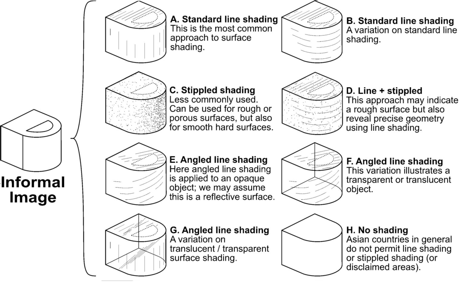 surface shading techniques legal advantage