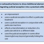 non-exhaustive factors